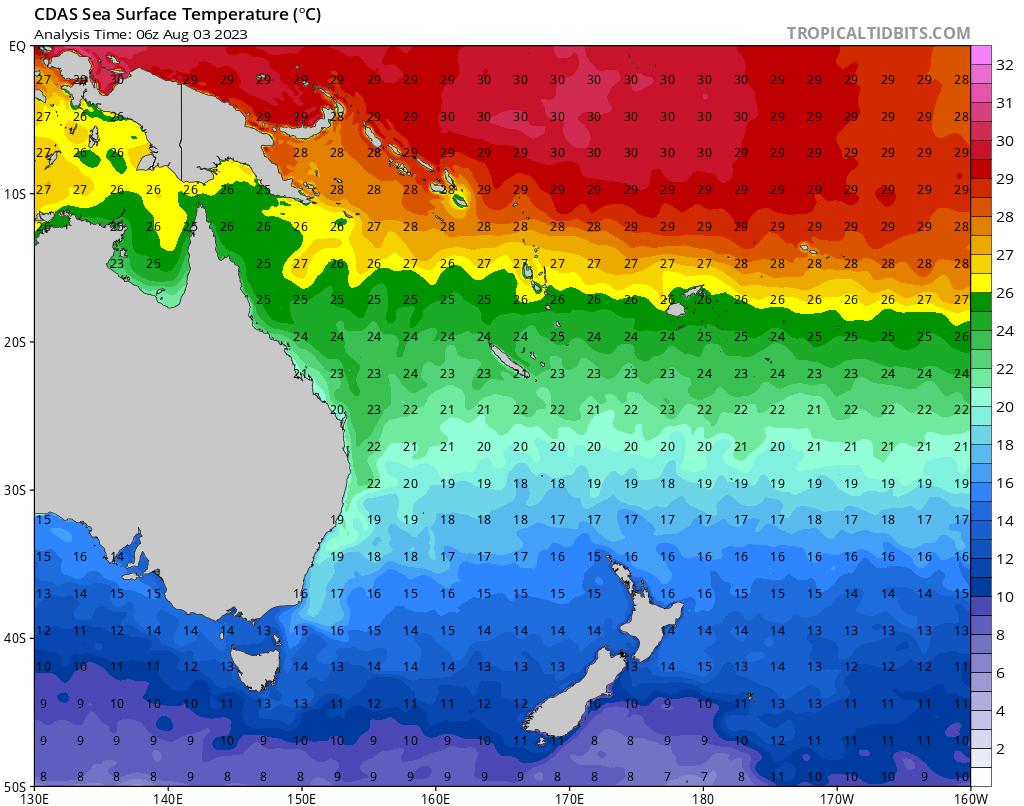 Temperatura del Suroeste del océano Pacífico